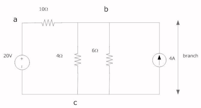 branch-node-loop1.jpg
